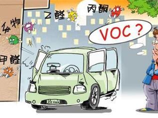 VOC及其它有害物质检测