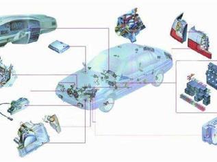 汽车材料及汽车零部件检测