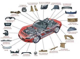 车座材料检测汽车零部件检测
