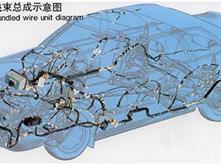 汽车电线束检测项目、检测标准